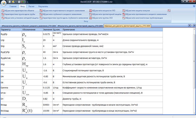 Исходные данные для расчета протекторной защиты