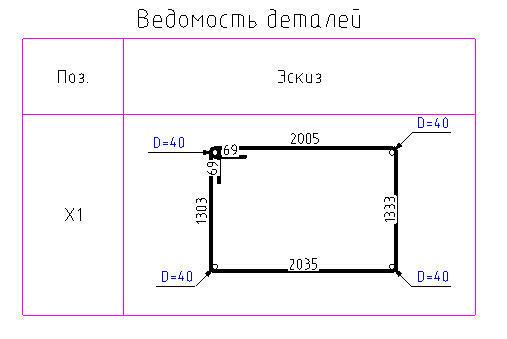 Рис. 23. Автоматическое формирование ведомости зарегистрированных деталей