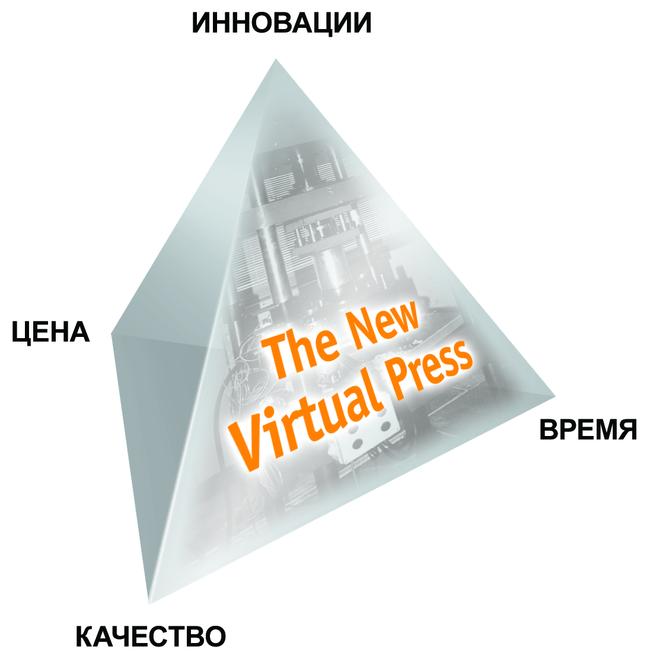 PAM-STAMP - виртуальный пресс